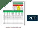 PPA Rates IRR Based