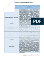 API 1 Derecho Intern. Público