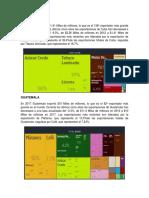 Exportaciones - Analisis