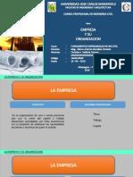 1.1 Diapositivas La Empresa y Su Organizacion