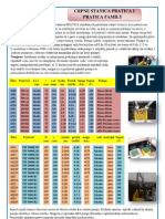 Pratica crpna stanica - ISEA - katalog
