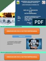 6.1 PAPEL DE LA INNOVACION EN EL SECTOR EMPRESARIAL.pptx