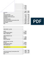 Balance Sheets and Income Statements for 3M Company Follow. CORRECT