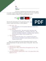 Block Diagrams Technique