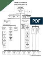 Organizational Chart.pdf
