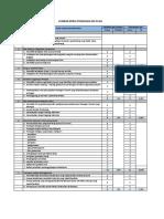 Checklist HSE Plan