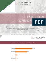 Raúl Aragón Asoc. / Intención de Voto Gobernación PBA / Octubre 2019