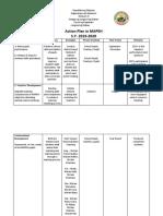Action Plan- MAPEH