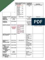 AGENDA HOSPITALES Y CLINICAS.docx