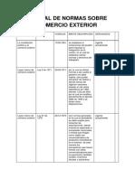 Manual de Normas Sobre Comercio Exterior