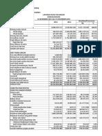 Analisis_Laporan_Keuangan_PT._Antam_PERS.docx
