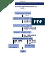 infoPLC_net_NT_PosicionadoA700 (1).pdf