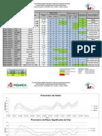 Meteorologíco PEP..PDF