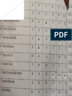 Dsnlu Revalution Results 2019