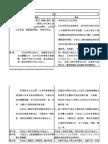 行政法人法草案
