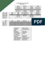 Horarios Por Grados Nuevo 2019 2020 3 Grupos