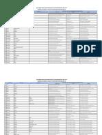 Locales de Capacitacion Aplicador Secundaria Ece 2019 - Nivel IV