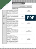 Posible distribucion de contenidos.pdf