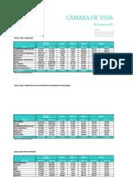 12. Indicadores Financieros Dic 2014