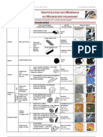 Identification Des Mineraux Microsope Polarisant