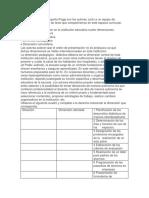 Graciela Frigerio y Margarita Poggi son las autoras analisis institucional.docx