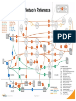 5G Network Reference Poster