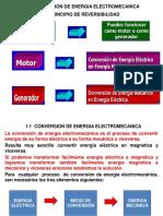 CONVERSION DE ENERGIA ELECTROMECANICA