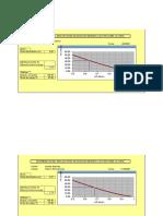 Calc_nivel_carga_Mol y SAG 1 06 Junio 2012