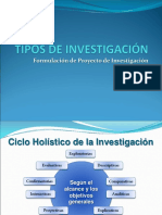 Anteproyecto - Tipos de Investigacin