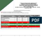 Inicial Licenciatura en educacion Basica Primaria l- Monserrate II - San Antonio - 2019 Nocturno).xlsx