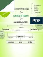 Contrato de trabajo.pdf