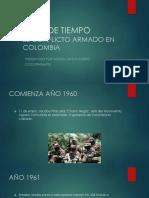 328113355-Linea-de-Tiempo-Conflicto-armado-en-Colombia.pptx