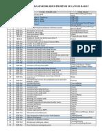 Kode Form Rekam Medik Rsud Propinsi Sulawesi Barat Rev20okt