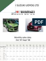 Maruti Suzuki Udyog Ltd