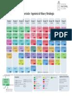 mallaIngdeMinasyMetalurgia (4).pdf