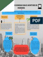 3.Tecnologías de avanzada para el monitoreo en ingeniería.pdf