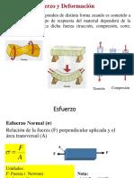 1 ESFUERZO Y DEFORMACION - TEORIA.pdf