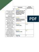 Datos Para Elaborar El Cuestionario Del Proyecto de Coaching