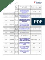 M-Disc compatibility chart(1).pdf