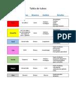 Tabla de tubos.pdf