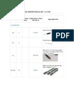 Listado de materiales para una cometida monofasica