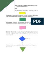 PROCEDIMIENTOS (1) (1).docx