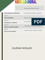 Dilema s Morales 1