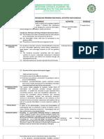 Guidance and Counseling Program Mechanics