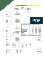 Design Conversion Table