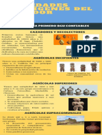 Sociedades Aborígenes Del Ecuador