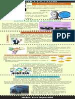 Infografia La Etica y Sus Retos