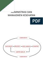 1. Administrasi Dan Manajemen Kesehatan New (Dr. Tjatur)