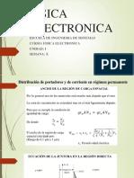 Fisica Electronica Semana 10