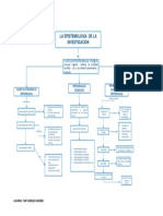 Mapa conceptual de epistemologia de la investigacion.docx